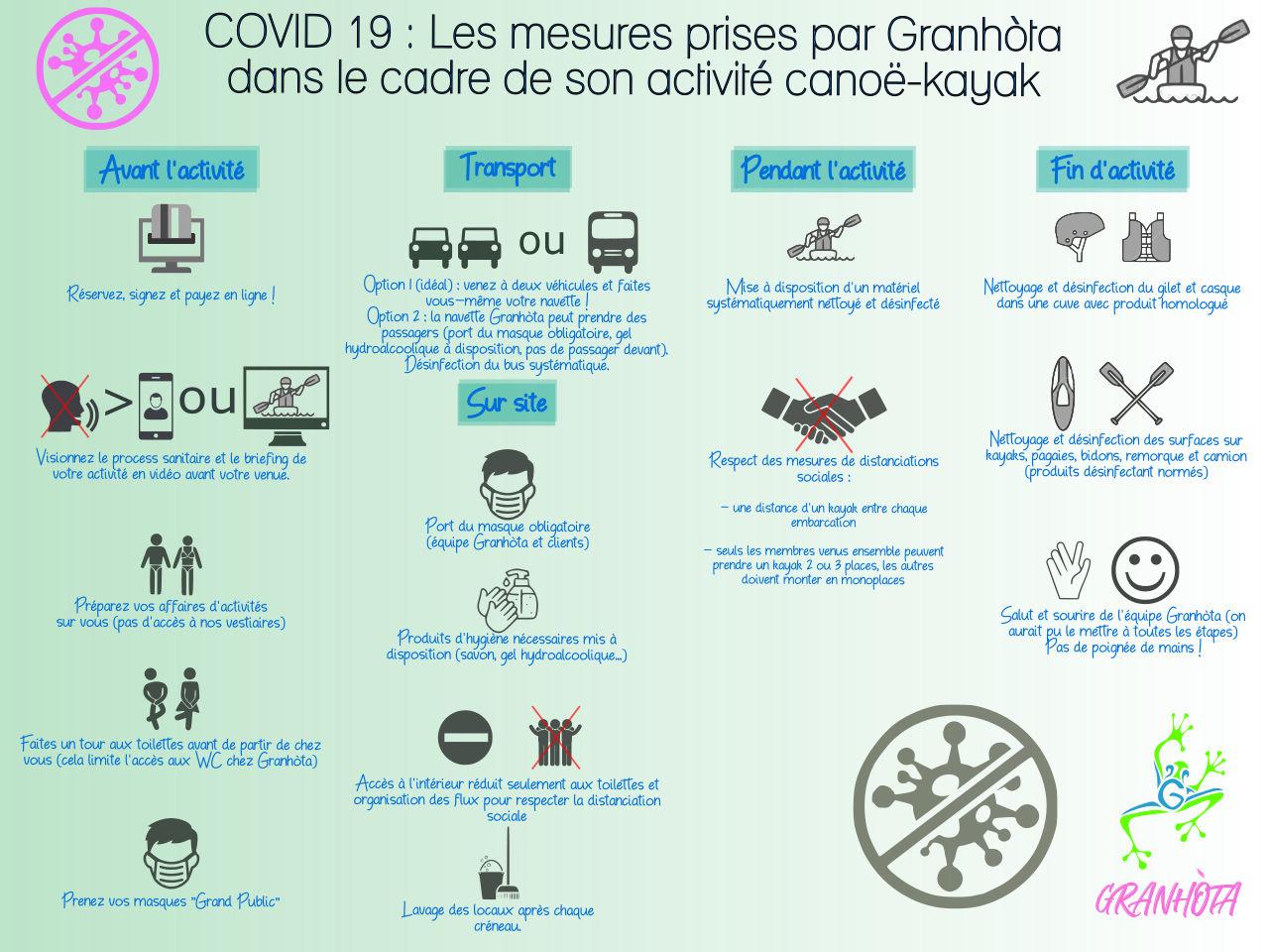 mesures-covid-19-granhota-canoe-kayak2